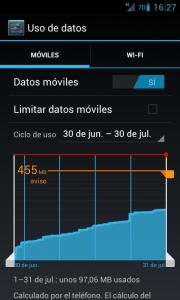 Imagen del consumo de datos 3G en el mes de julio